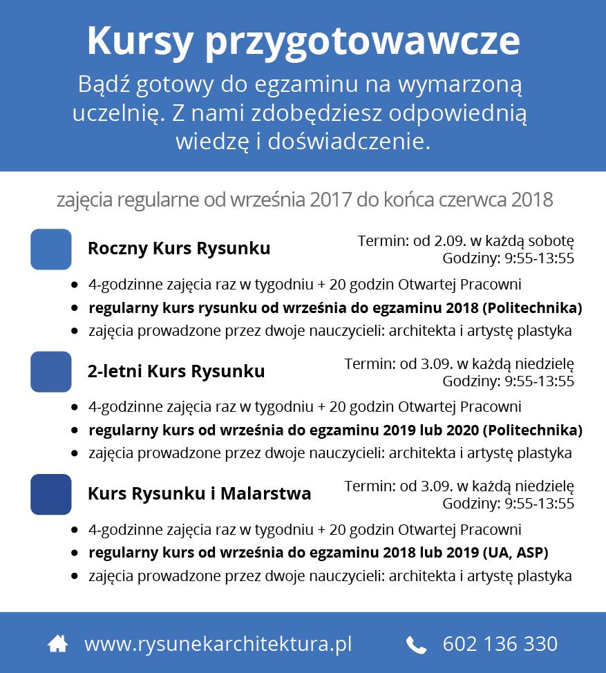Kursy przygotowawcze-od września-2017